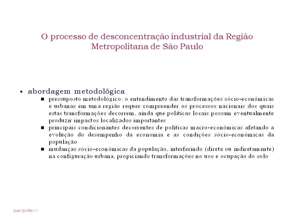 O processo de desconcentração industrial da Região Metropolitana de São Paulo