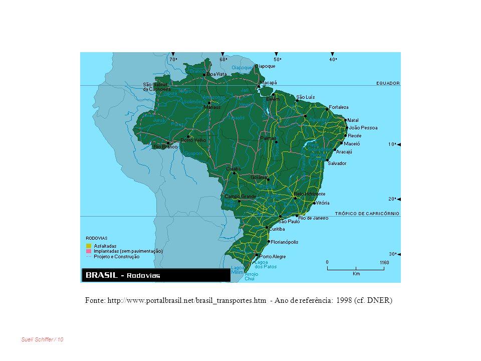 Fonte: http://www. portalbrasil. net/brasil_transportes