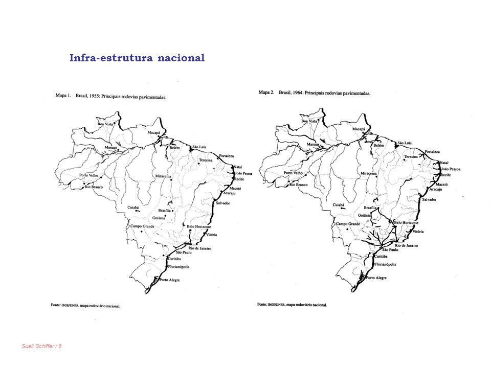 Infra-estrutura nacional