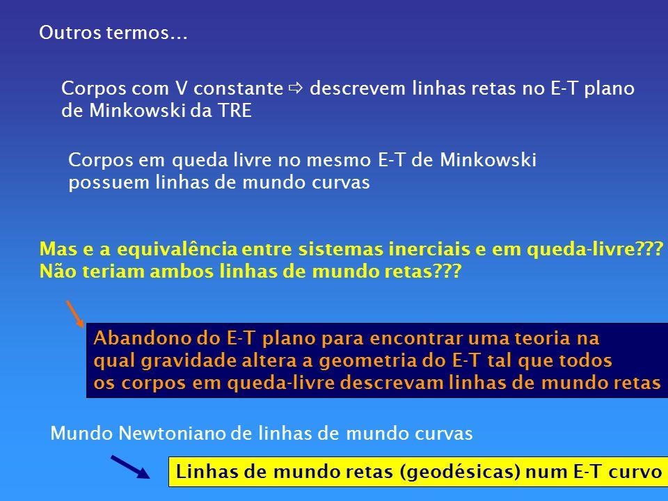 Outros termos... Corpos com V constante  descrevem linhas retas no E-T plano. de Minkowski da TRE.