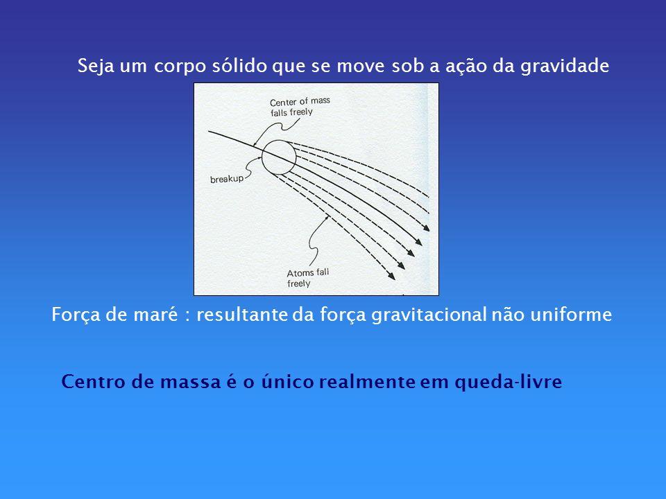 Seja um corpo sólido que se move sob a ação da gravidade