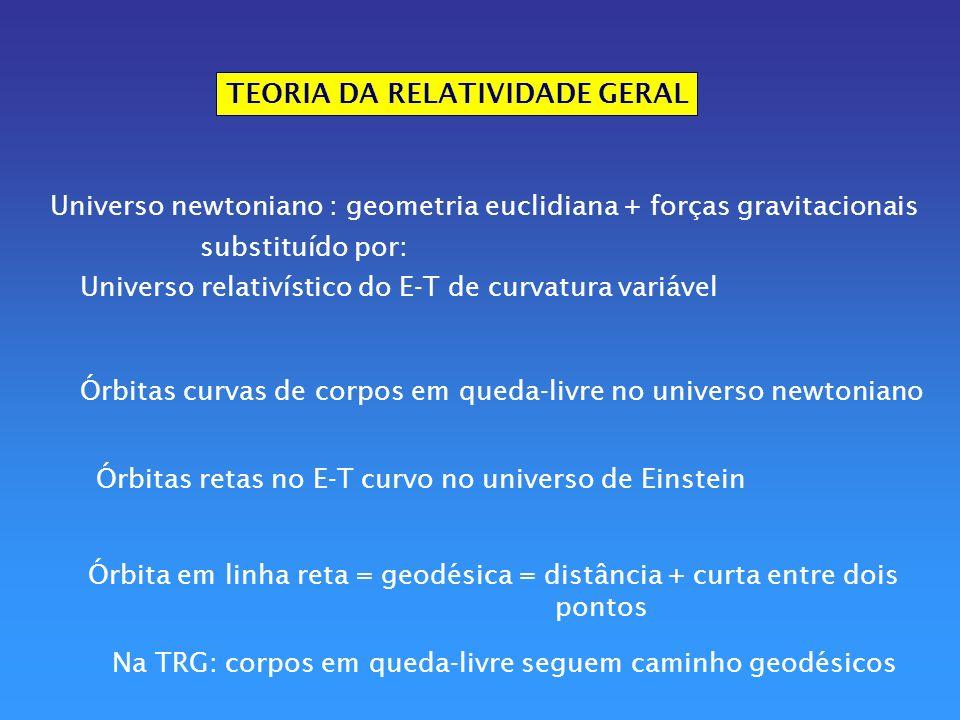 TEORIA DA RELATIVIDADE GERAL