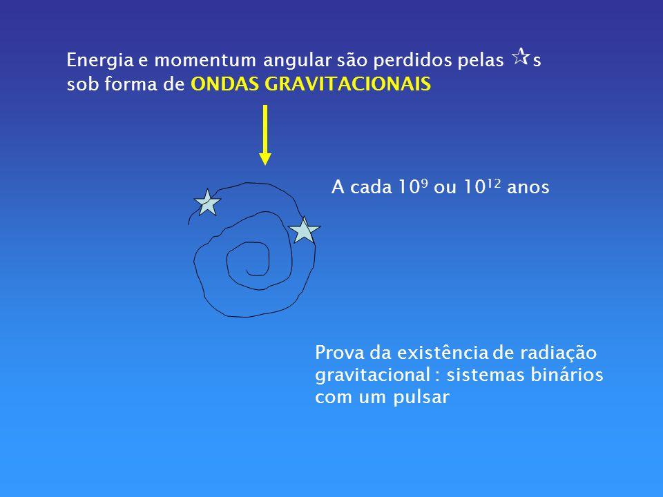 Energia e momentum angular são perdidos pelas s