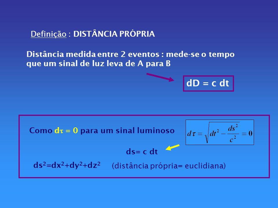 dD = c dt Definição : DISTÂNCIA PRÓPRIA