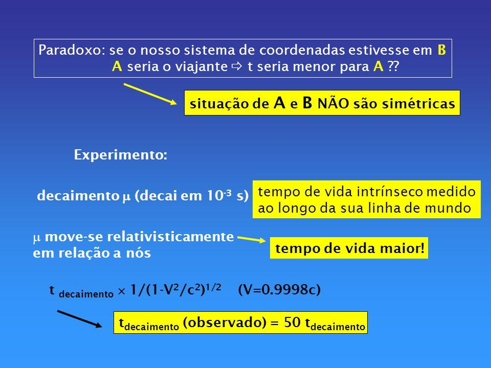 Paradoxo: se o nosso sistema de coordenadas estivesse em B
