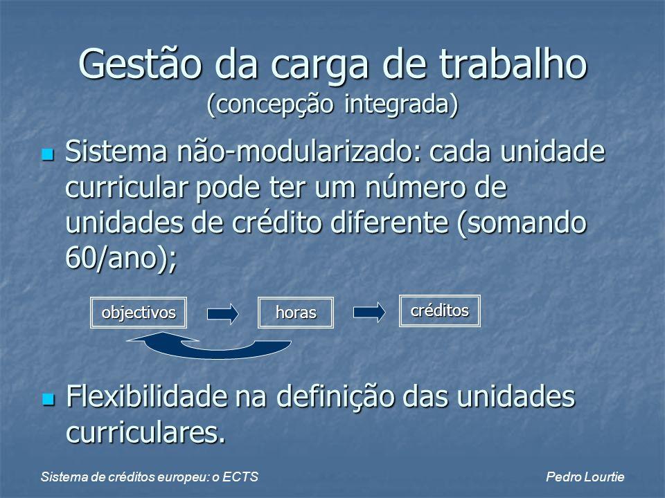 Gestão da carga de trabalho (concepção integrada)