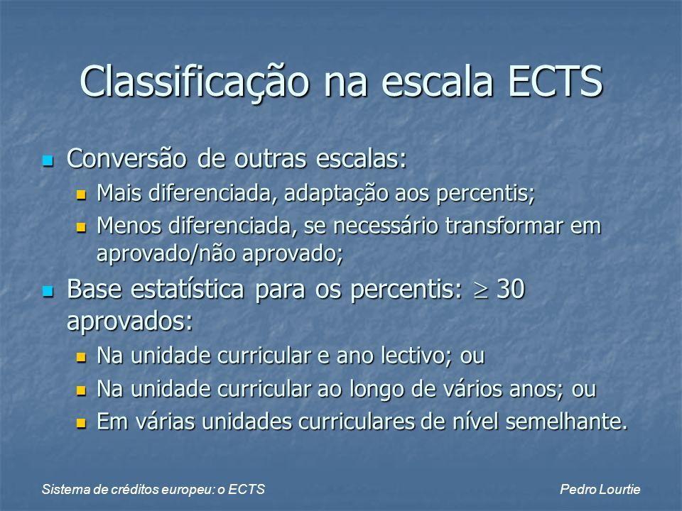 Classificação na escala ECTS