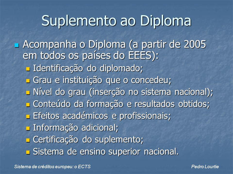 Suplemento ao Diploma Acompanha o Diploma (a partir de 2005 em todos os países do EEES): Identificação do diplomado;