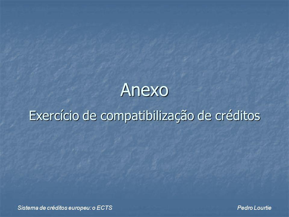 Exercício de compatibilização de créditos