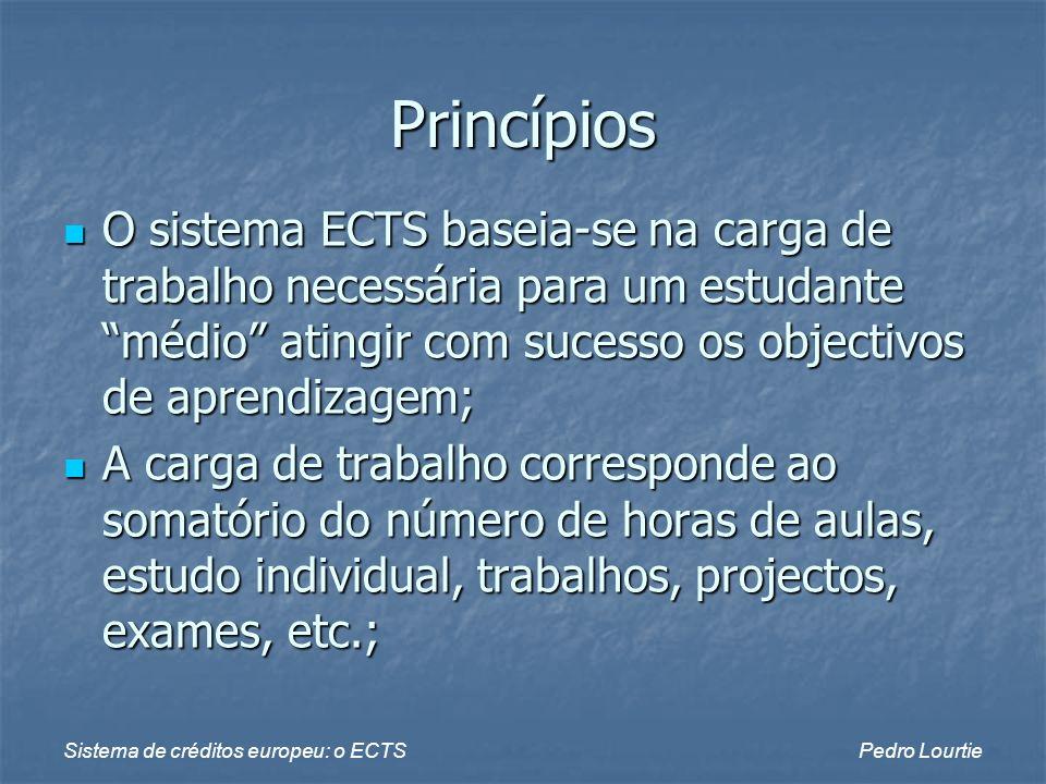 Princípios O sistema ECTS baseia-se na carga de trabalho necessária para um estudante médio atingir com sucesso os objectivos de aprendizagem;