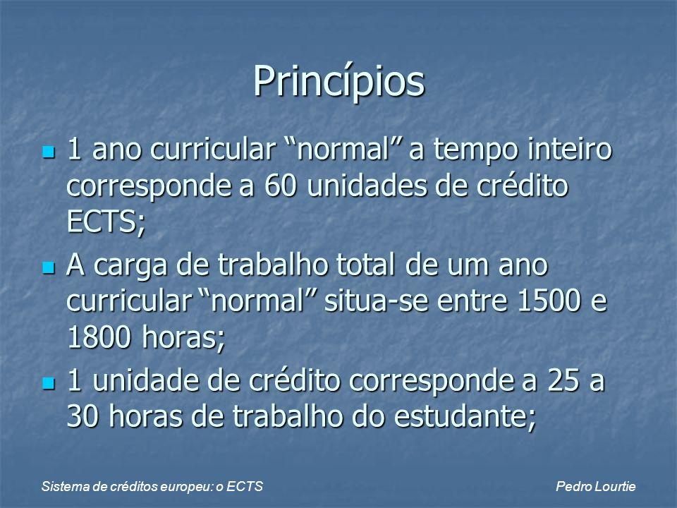 Princípios 1 ano curricular normal a tempo inteiro corresponde a 60 unidades de crédito ECTS;