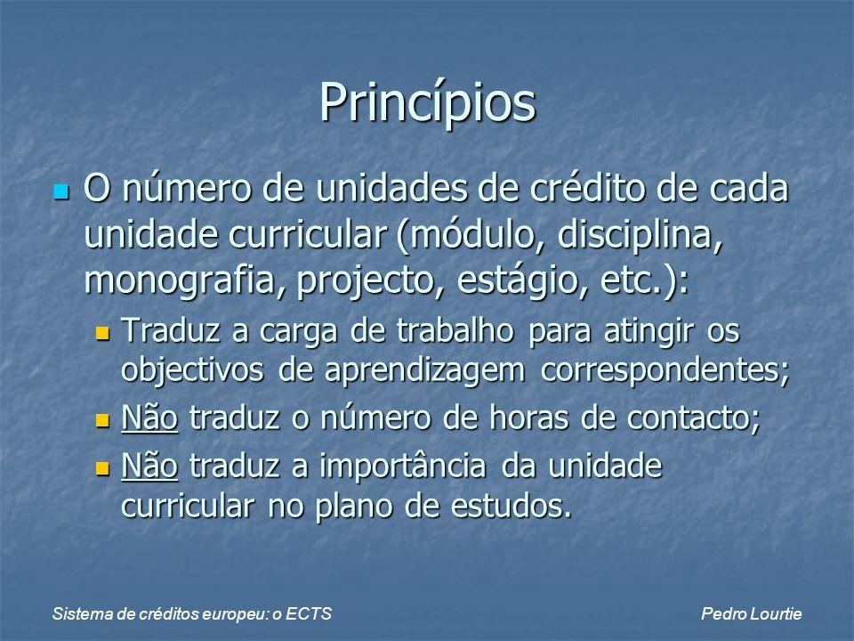 Princípios O número de unidades de crédito de cada unidade curricular (módulo, disciplina, monografia, projecto, estágio, etc.):