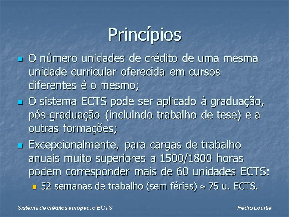 Princípios O número unidades de crédito de uma mesma unidade curricular oferecida em cursos diferentes é o mesmo;