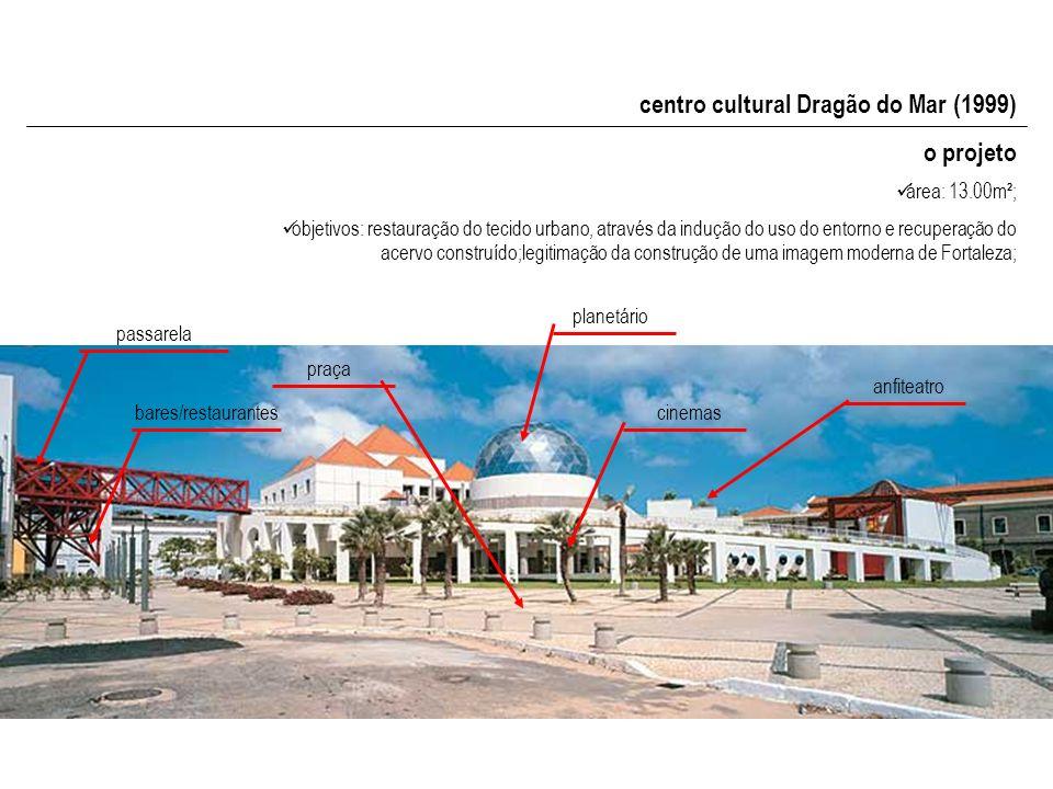centro cultural Dragão do Mar (1999) o projeto