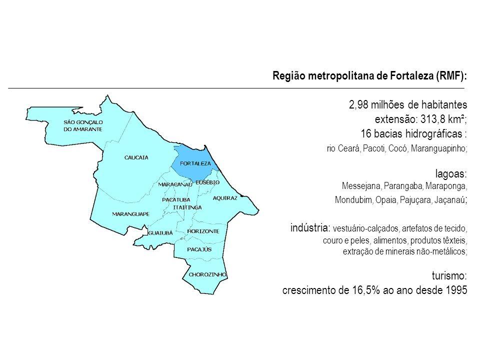 16 bacias hidrográficas : rio Ceará, Pacoti, Cocó, Maranguapinho;