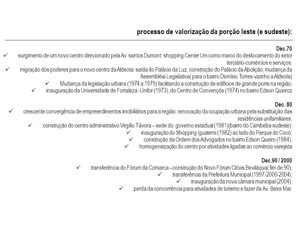 processo de valorização da porção leste (e sudeste):