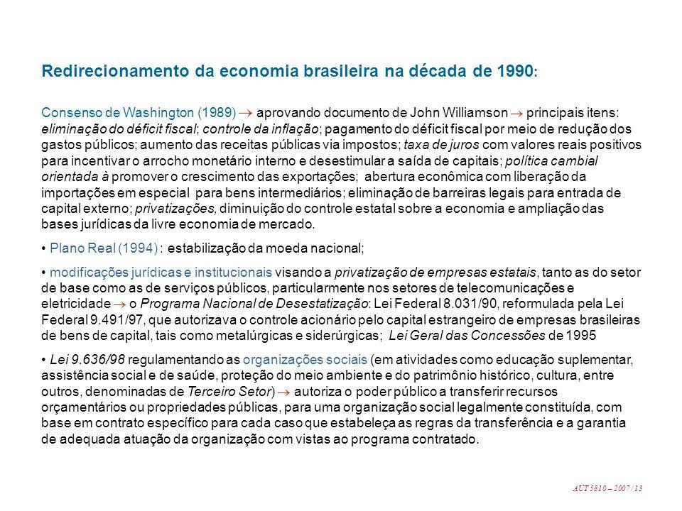 Redirecionamento da economia brasileira na década de 1990: