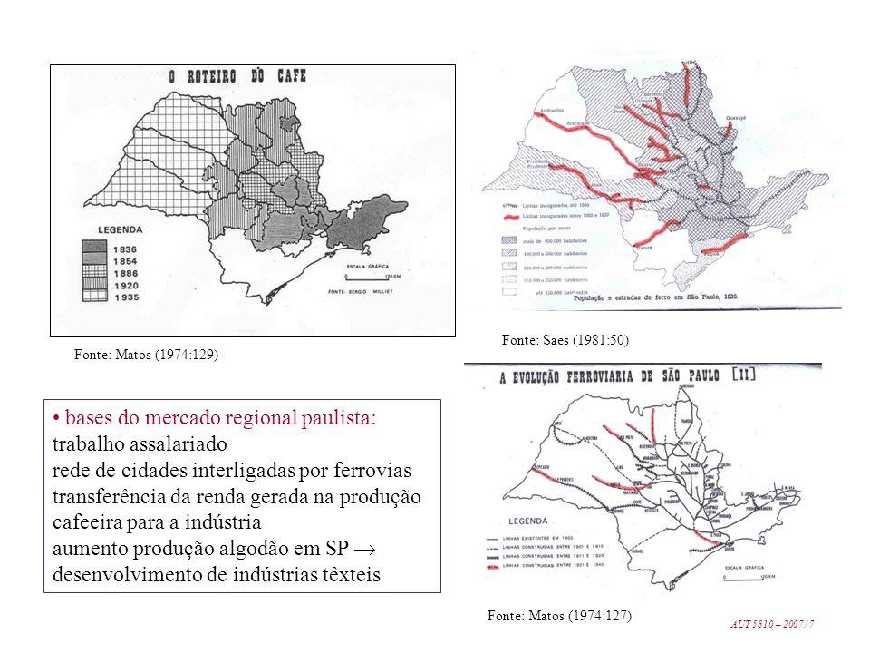bases do mercado regional paulista: trabalho assalariado