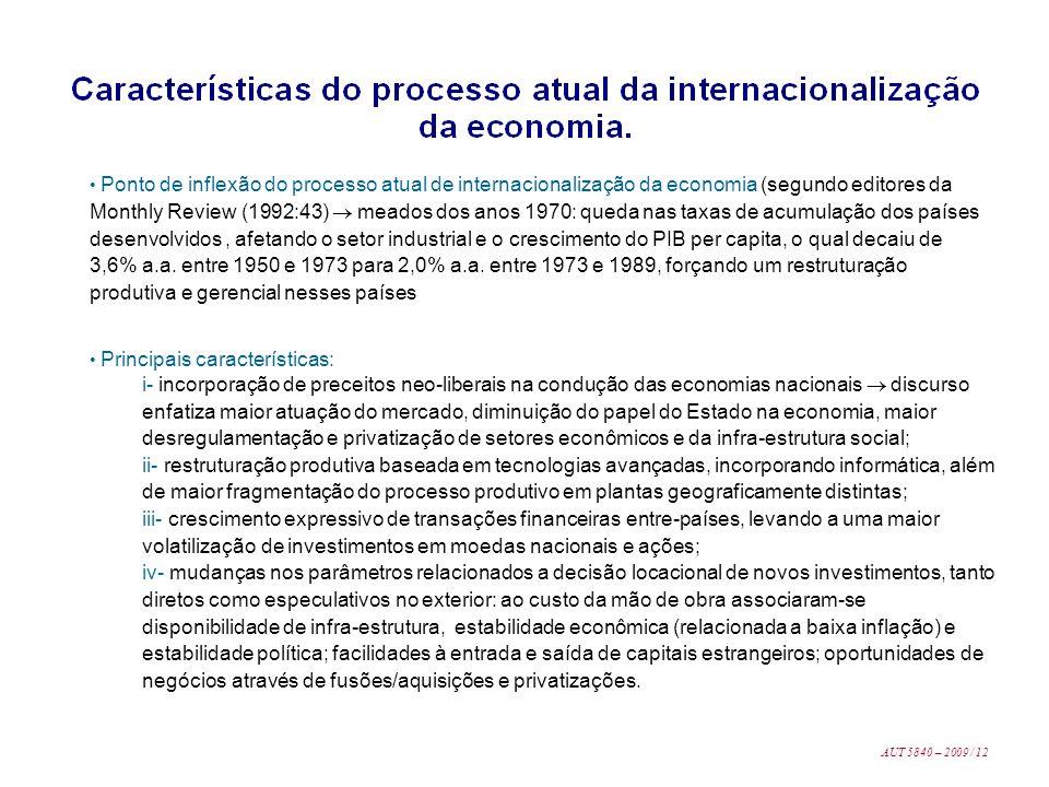 Ponto de inflexão do processo atual de internacionalização da economia (segundo editores da Monthly Review (1992:43)  meados dos anos 1970: queda nas taxas de acumulação dos países desenvolvidos , afetando o setor industrial e o crescimento do PIB per capita, o qual decaiu de 3,6% a.a. entre 1950 e 1973 para 2,0% a.a. entre 1973 e 1989, forçando um restruturação produtiva e gerencial nesses países
