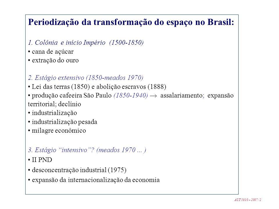 Periodização da transformação do espaço no Brasil: