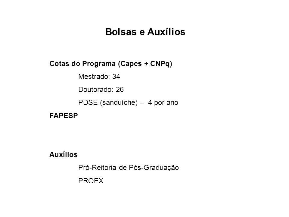 Bolsas e Auxílios Cotas do Programa (Capes + CNPq) Mestrado: 34