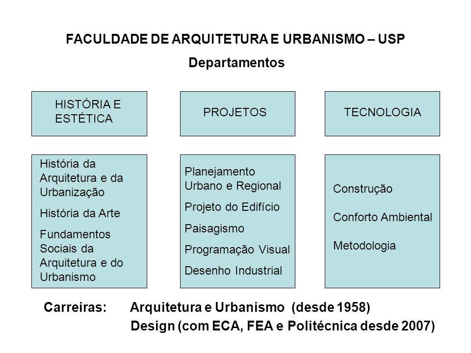 FACULDADE DE ARQUITETURA E URBANISMO – USP Departamentos