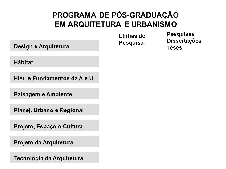 PROGRAMA DE PÓS-GRADUAÇÃO EM ARQUITETURA E URBANISMO