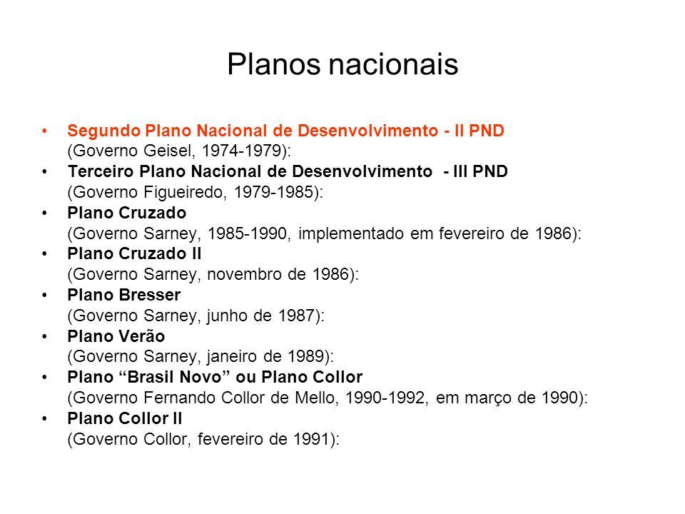 Planos nacionais Segundo Plano Nacional de Desenvolvimento - II PND