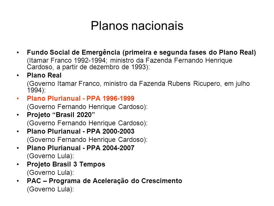 Planos nacionaisFundo Social de Emergência (primeira e segunda fases do Plano Real)