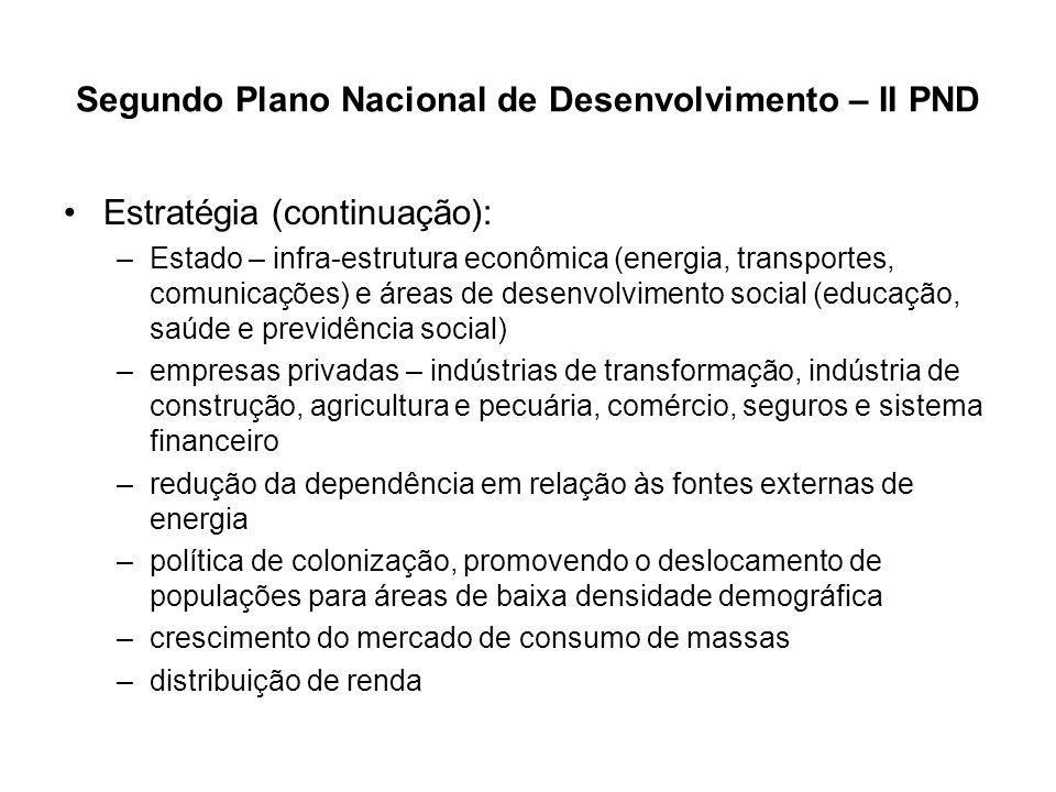 Segundo Plano Nacional de Desenvolvimento – II PND