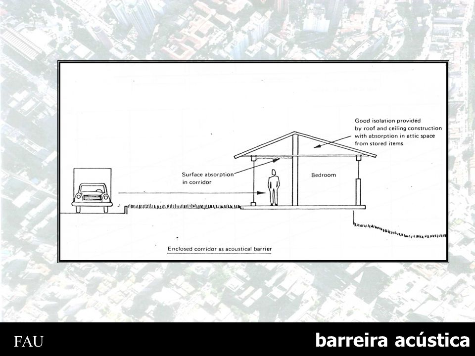 barreira acústica FAU