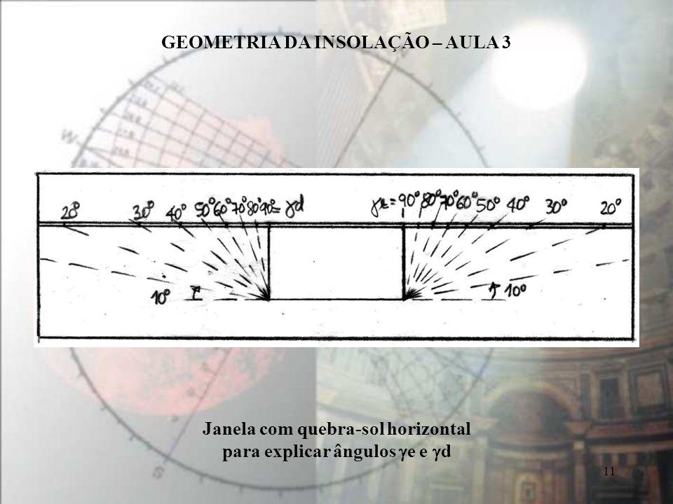 Janela com quebra-sol horizontal para explicar ângulos ge e gd