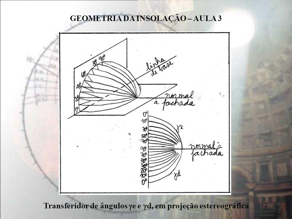 Transferidor de ângulos ge e gd, em projeção estereográfica