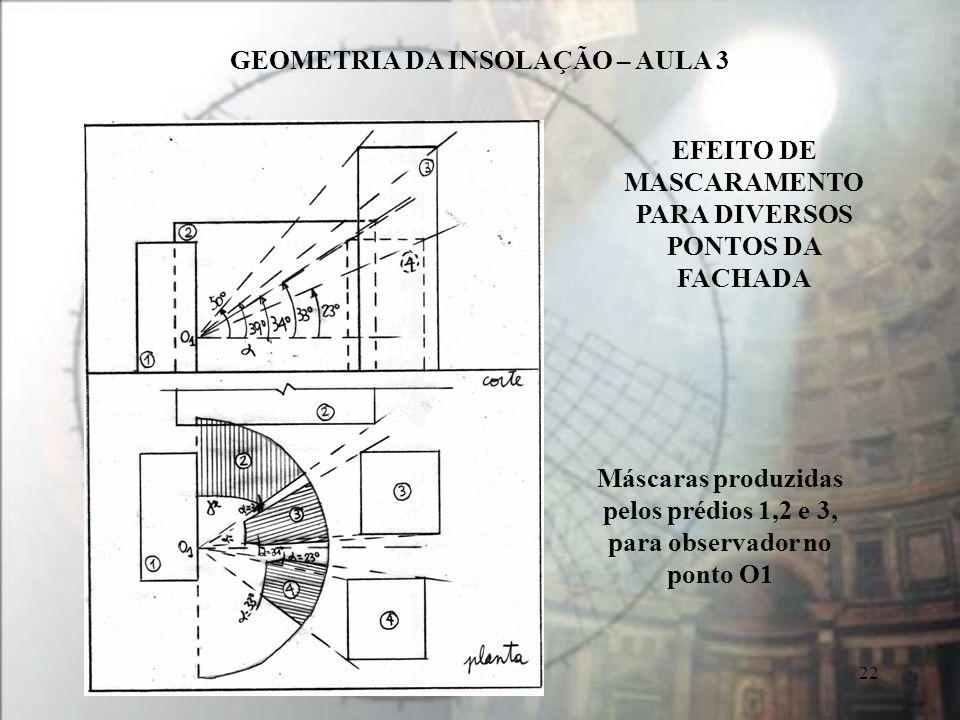 EFEITO DE MASCARAMENTO PARA DIVERSOS PONTOS DA FACHADA