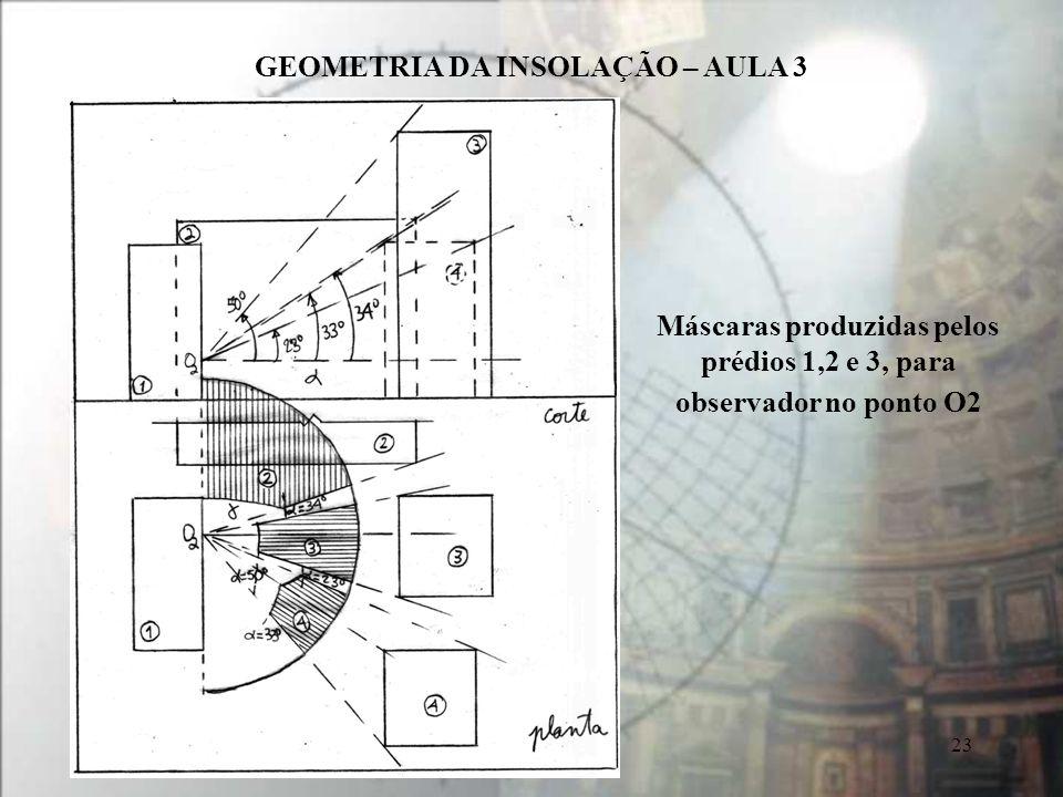 Máscaras produzidas pelos prédios 1,2 e 3, para observador no ponto O2