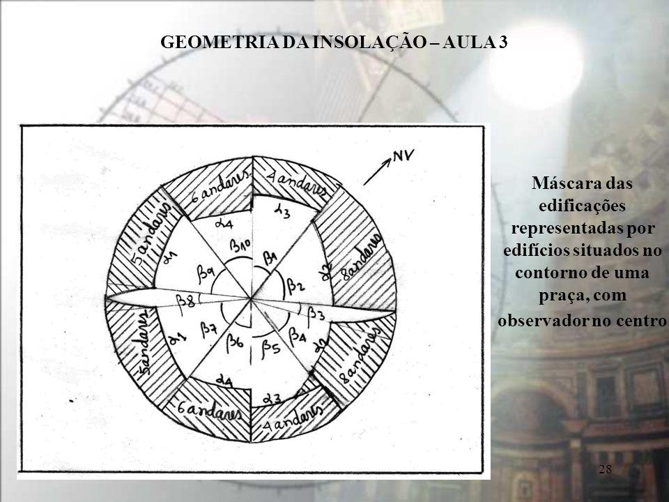 Máscara das edificações representadas por edifícios situados no contorno de uma praça, com observador no centro