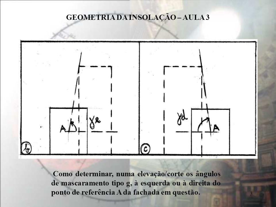 Como determinar, numa elevação/corte os ângulos de mascaramento tipo g, à esquerda ou à direita do ponto de referência A da fachada em questão.