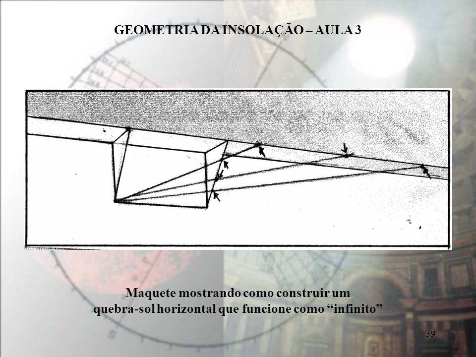 Maquete mostrando como construir um