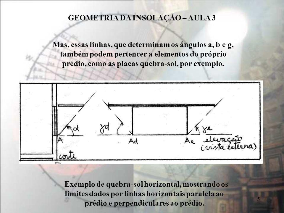 Mas, essas linhas, que determinam os ângulos a, b e g, também podem pertencer a elementos do próprio prédio, como as placas quebra-sol, por exemplo.