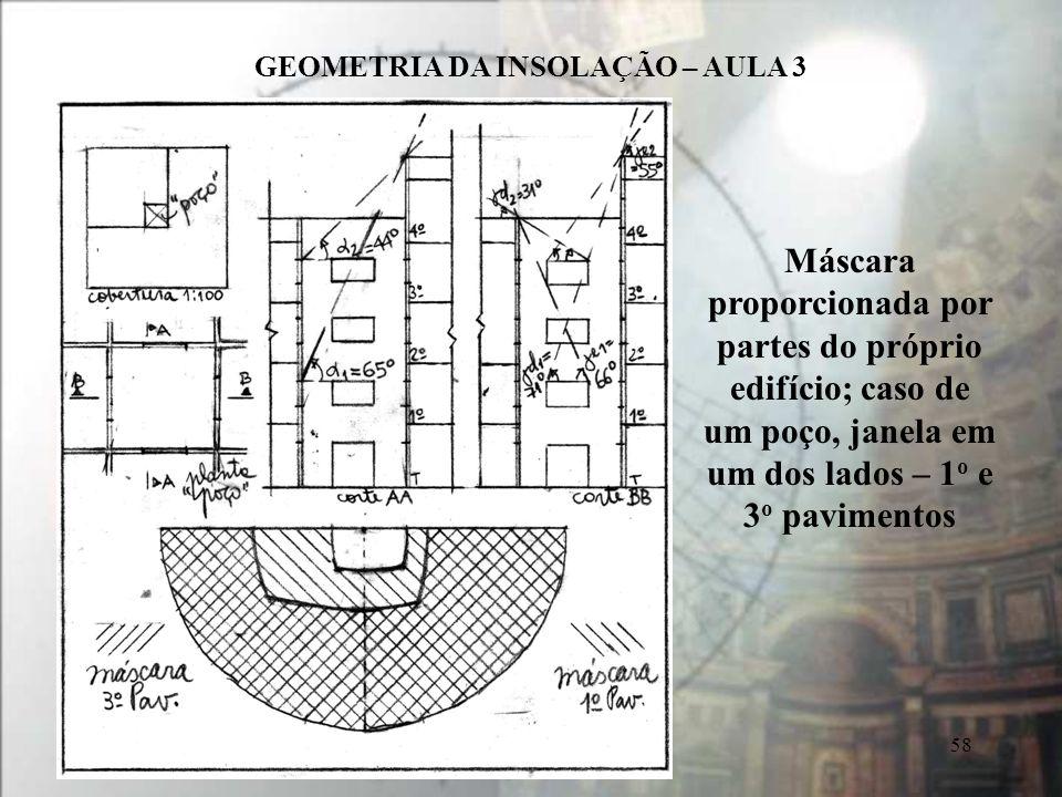 Máscara proporcionada por partes do próprio edifício; caso de um poço, janela em um dos lados – 1o e 3o pavimentos