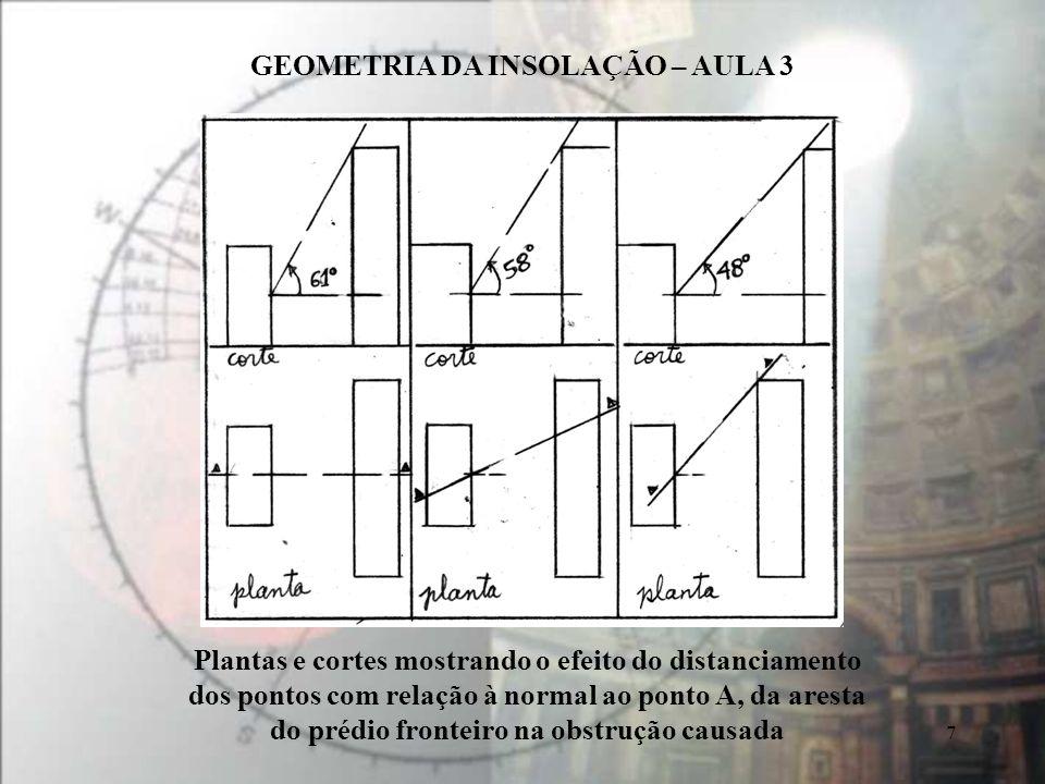 Plantas e cortes mostrando o efeito do distanciamento dos pontos com relação à normal ao ponto A, da aresta do prédio fronteiro na obstrução causada