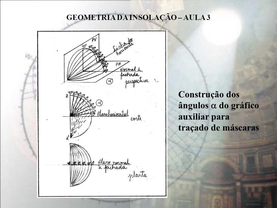 Construção dos ângulos a do gráfico auxiliar para traçado de máscaras