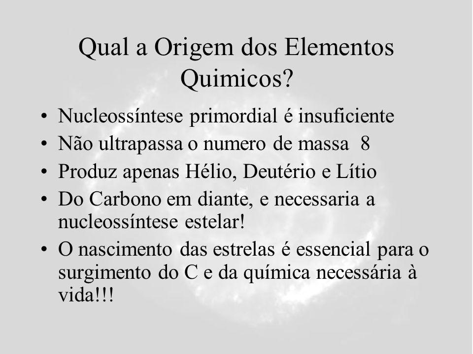 Qual a Origem dos Elementos Quimicos