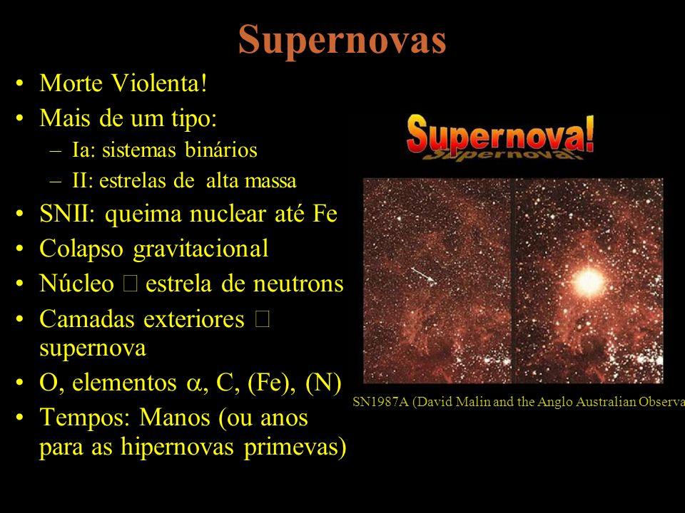 Supernovas Morte Violenta! Mais de um tipo: