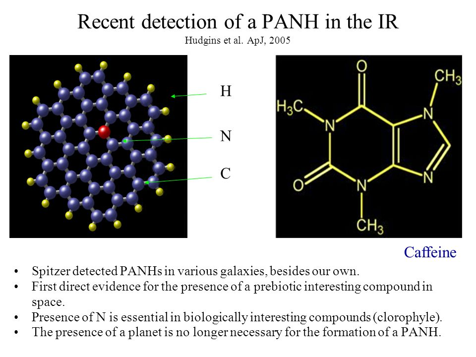 Recent detection of a PANH in the IR Hudgins et al. ApJ, 2005