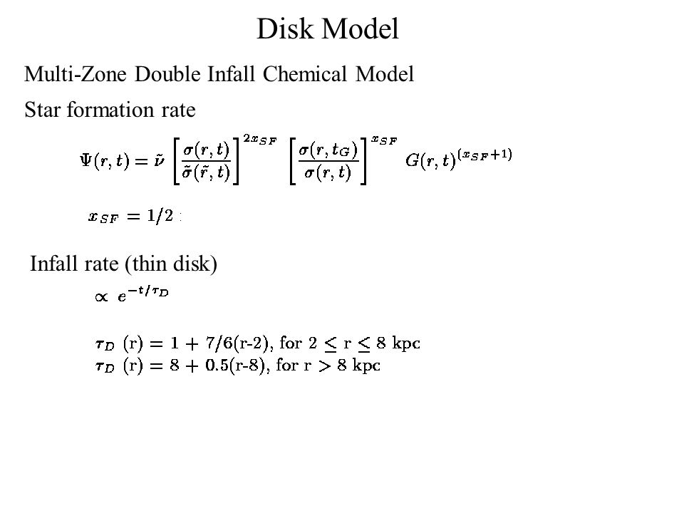 Disk Model Multi-Zone Double Infall Chemical Model Star formation rate
