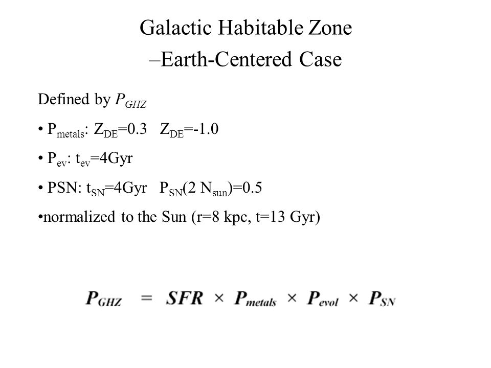 Galactic Habitable Zone –Earth-Centered Case