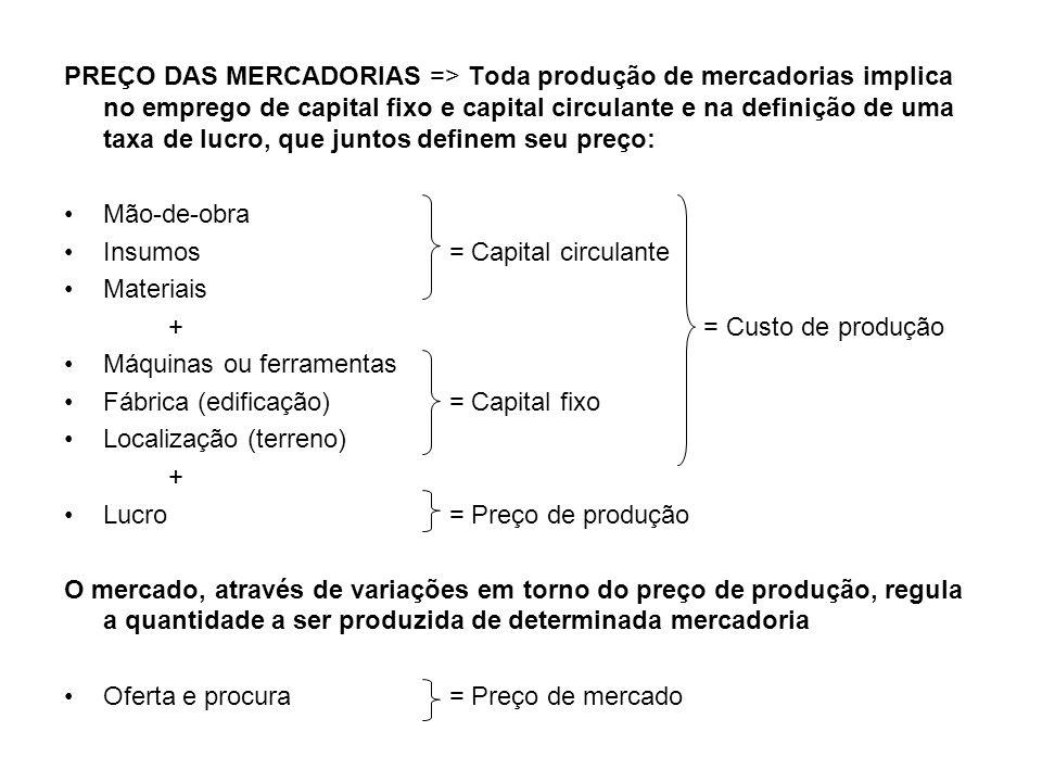 PREÇO DAS MERCADORIAS => Toda produção de mercadorias implica no emprego de capital fixo e capital circulante e na definição de uma taxa de lucro, que juntos definem seu preço: