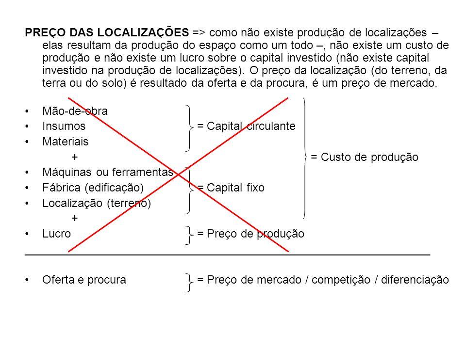PREÇO DAS LOCALIZAÇÕES => como não existe produção de localizações – elas resultam da produção do espaço como um todo –, não existe um custo de produção e não existe um lucro sobre o capital investido (não existe capital investido na produção de localizações). O preço da localização (do terreno, da terra ou do solo) é resultado da oferta e da procura, é um preço de mercado.