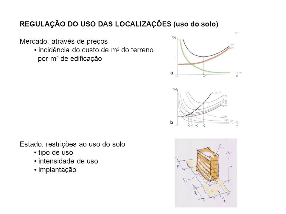 REGULAÇÃO DO USO DAS LOCALIZAÇÕES (uso do solo)